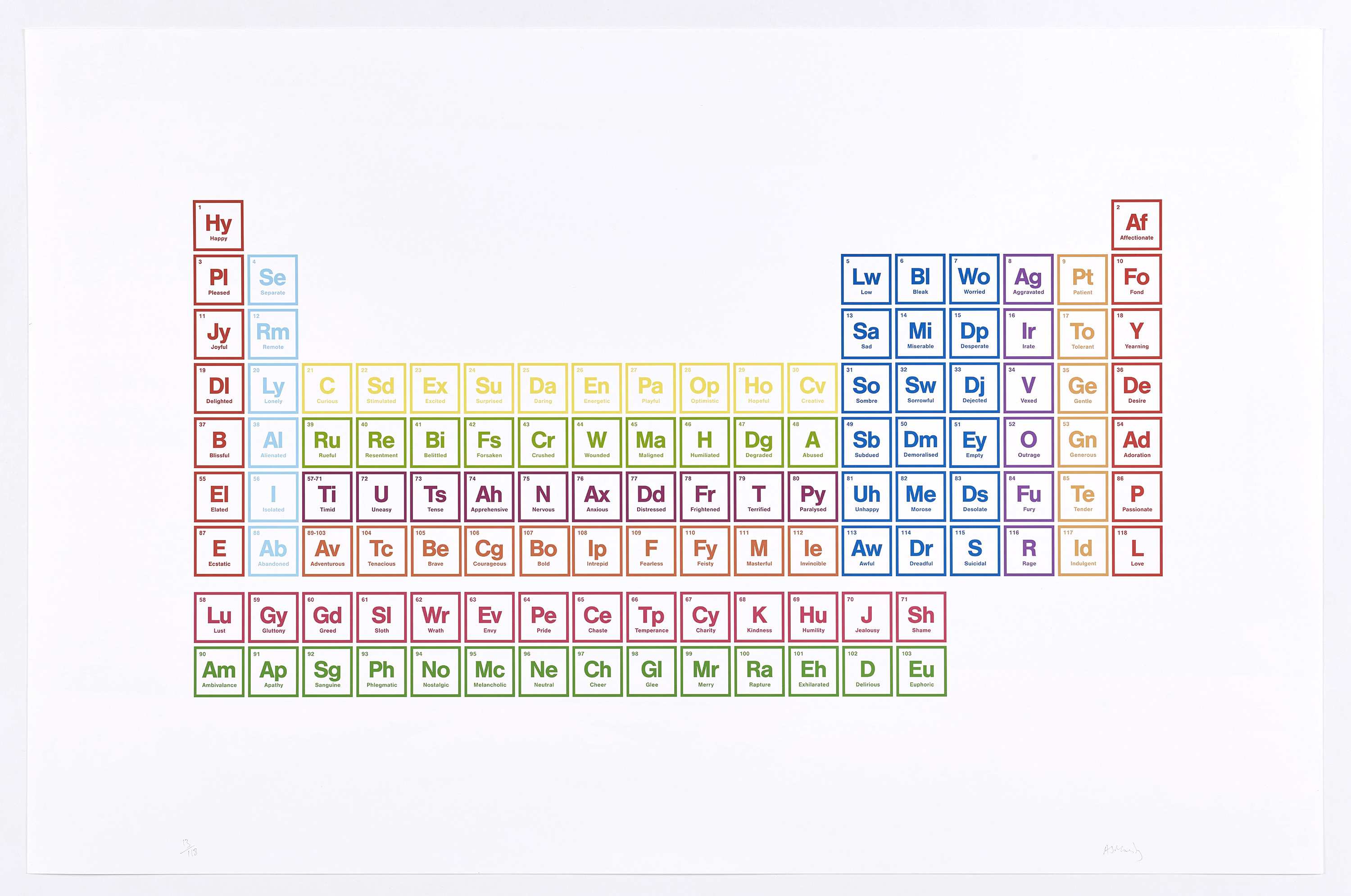 Periodic Table of Emotions by Aidan Moesby